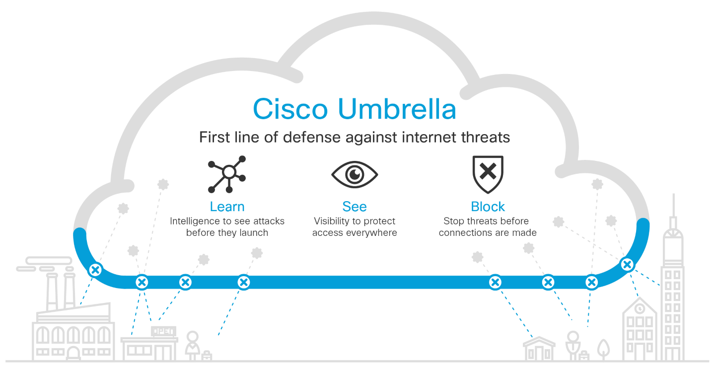 Cisco-Umbrella-3-r1