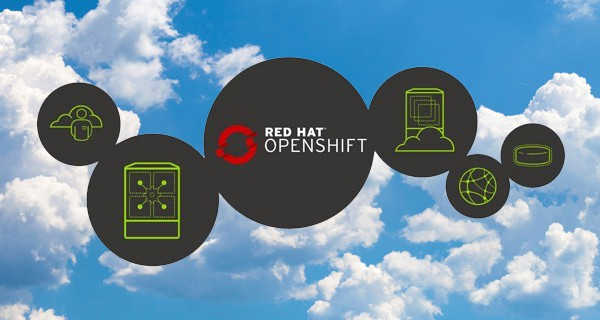 itsitio_red-hat_openshift
