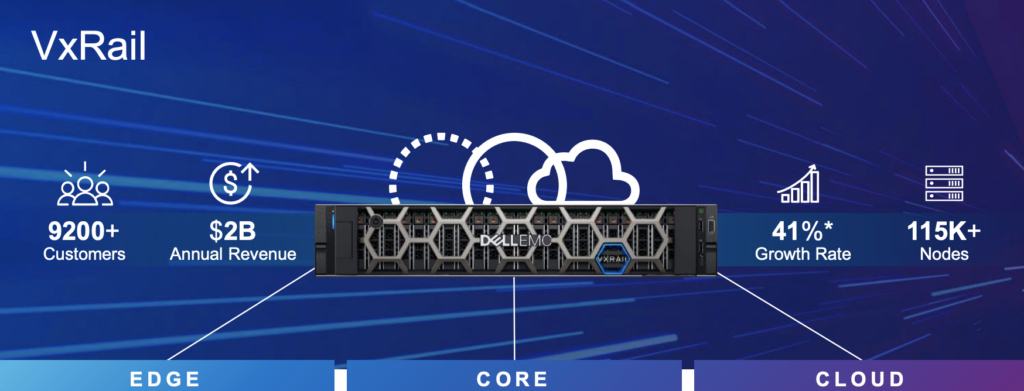 VxRail Dell